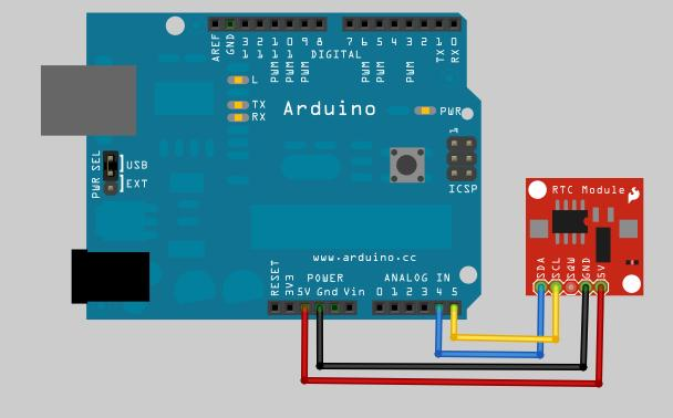 Enc28j60 connection to arduino mega